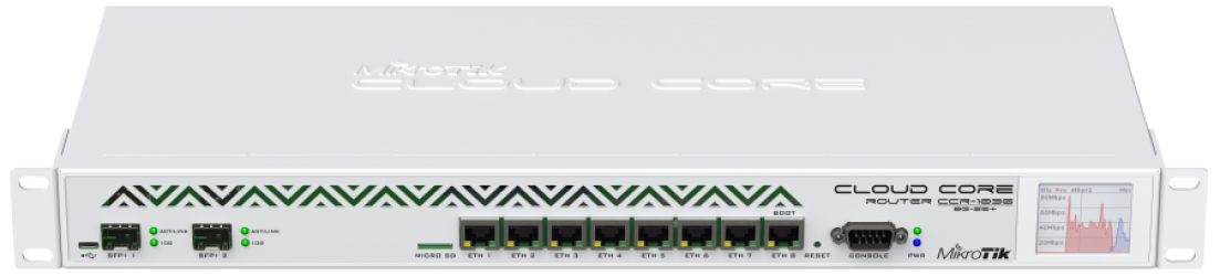 1527407734-h-250-MikroTik-Router-CCR1036-8G-2S+-cvsbd.png